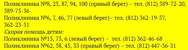 Неотложка при поликлиниках Невского района