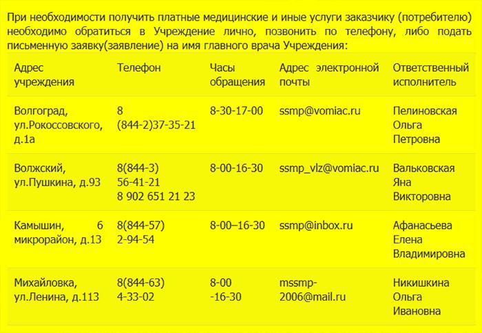 Контакты для получения платных услуг государственной службой СМП