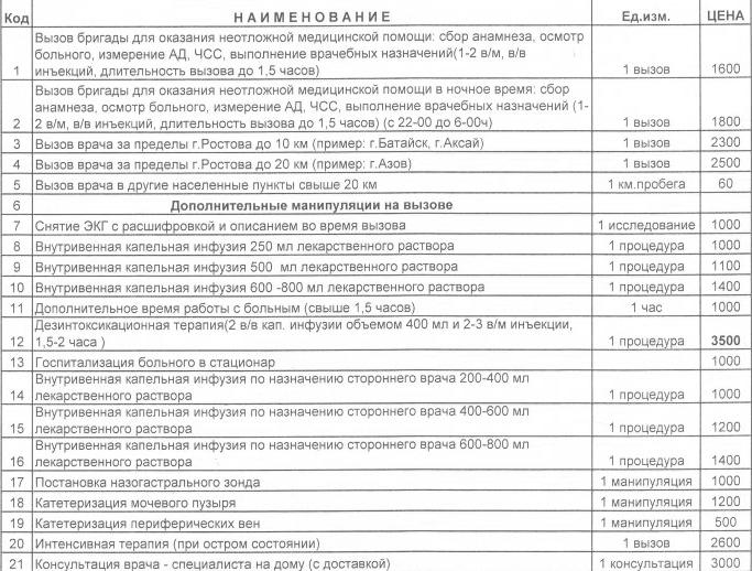 """Стоимость услуг скорой помощи в ООО МСК """"Меридиан"""""""