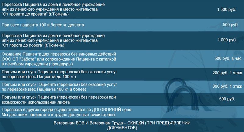 ООО Забота, прайс